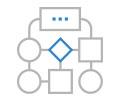 Contact Centre Software Configurability