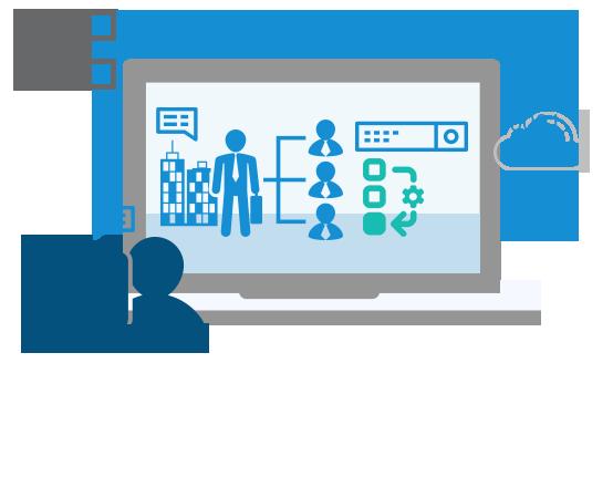facility management software platform